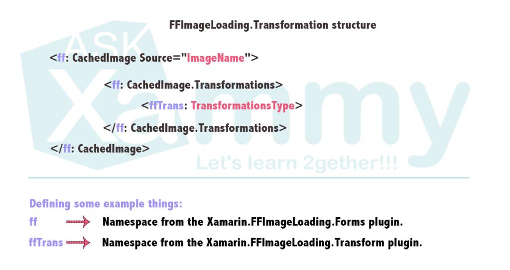 Optimizing & Handling Images with FFImageLoading – AskXammy