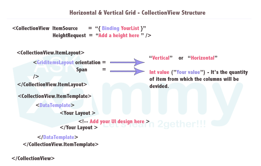 This image has an empty alt attribute; its file name is HVGridCollectionView-1024x652.png