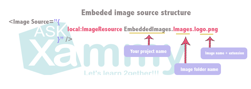 This image has an empty alt attribute; its file name is EmbeddedImgStruture.png