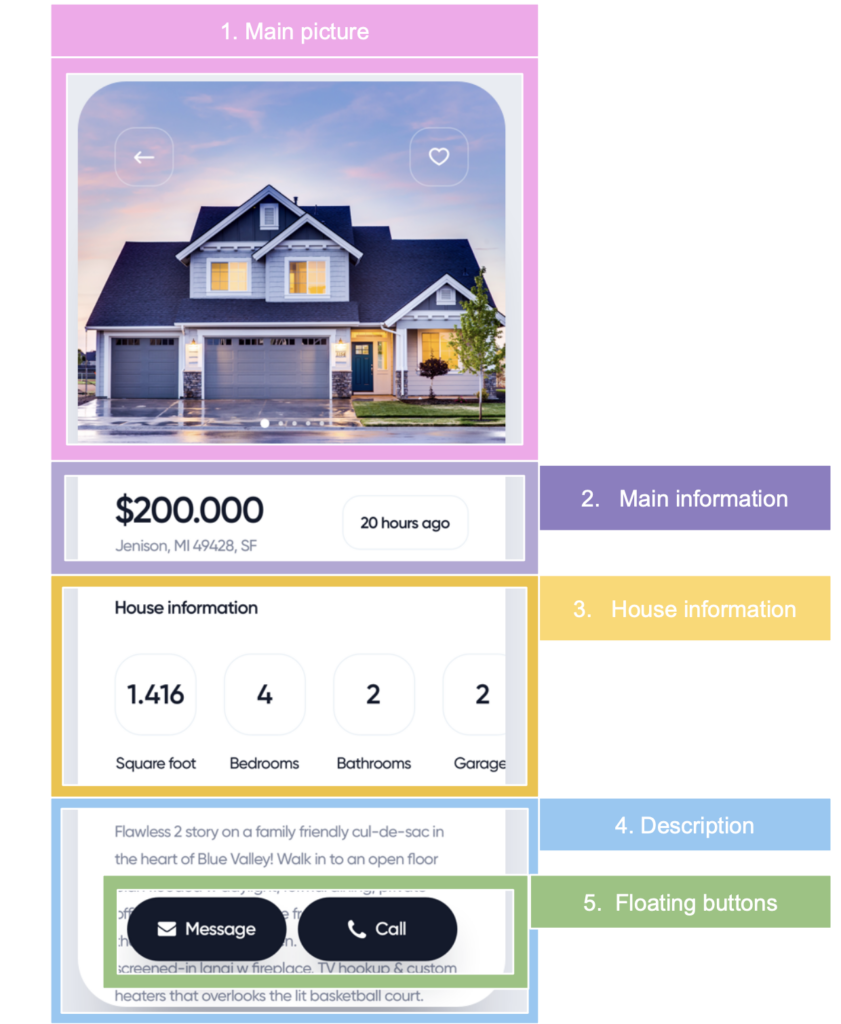 Replicating Real Estate Property details UI in Xamarin Forms